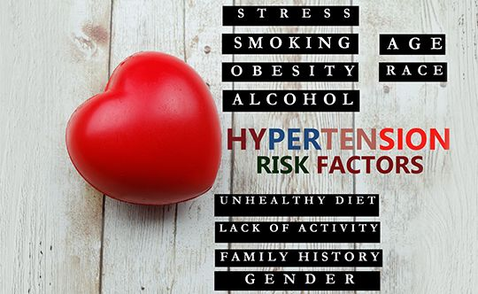 Featured-image-Hypertension-risk-factors.-Heart-shape-symbol-for-website