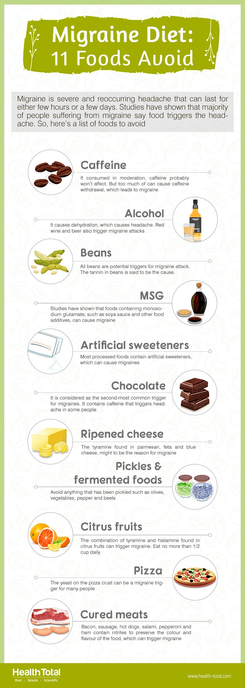 foods to avoid in migraine