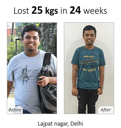 Weight Loss Plan - Sumit Das Achievement
