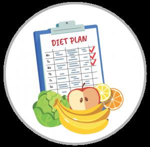 Immune Boosting Foods Customised Plan