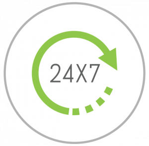 24*7 Monitoring & Support